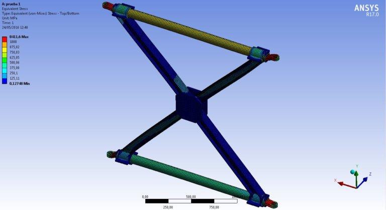 Modelización arriostramiento compuerta hidraúlica