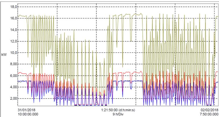 evaluacion-consumos-energeticos-termicos