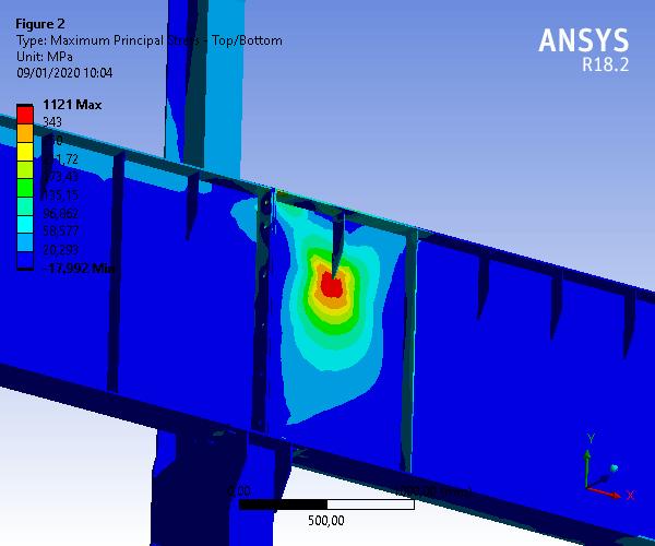 Simulación de estado actual pórtico de frenado de viga carrilera