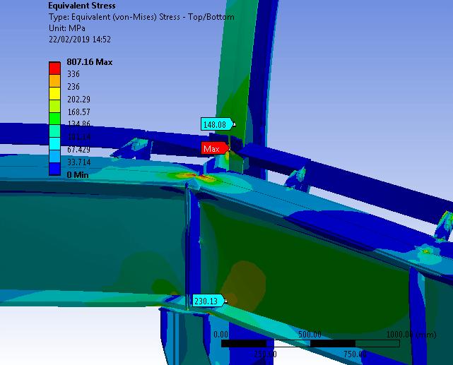 Estudio de estructura de nave de chatarra