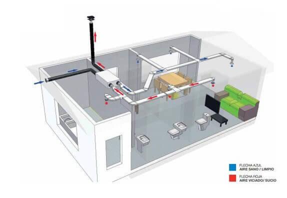 Proyecto de instalaciones para edificio destinado a viviendas, trasteros y garaje