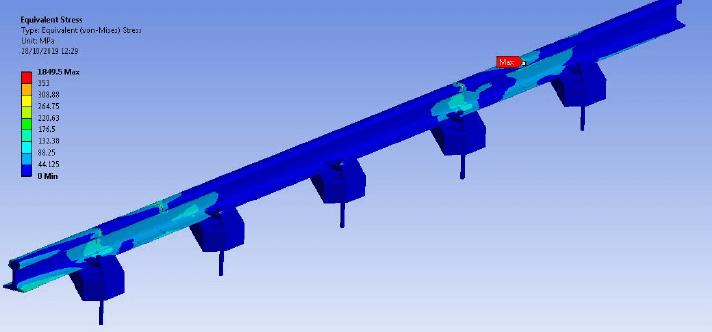 Estudio de los railes de un puente grúa en nave de fundición